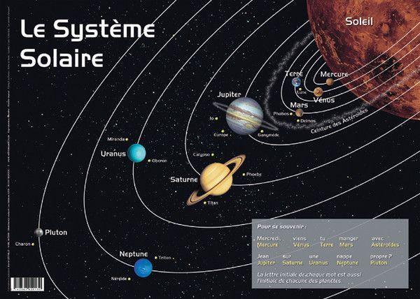 Assez le systeme solaire et les planetes GG63